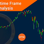 How to Exploit Multi Time Frame Analysis in Trading