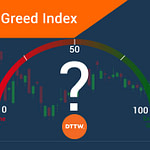 What Sentiment is Driving the Market? The Fear & Greed Index