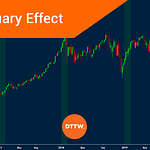 What is the 'January Effect' and Why Does it Happen?