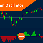 How to Trade with the Mcclellan Oscillator